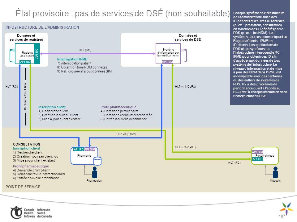 État provisoire : pas de services de DSÉ (non souhaitable)