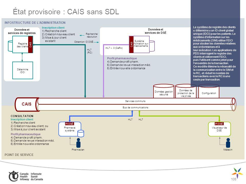 État provisoire : CAIS sans SDL