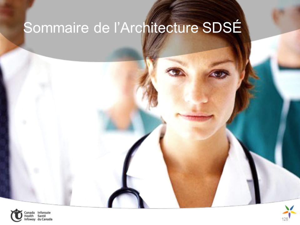 Sommaire de l'Architecture SDSÉ