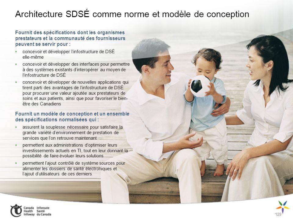 Architecture SDSÉ comme norme et modèle de conception