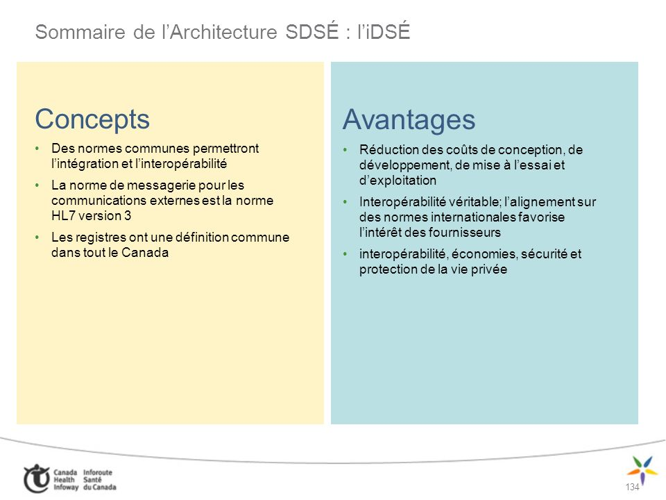Sommaire de l'Architecture SDSÉ : l'iDSÉ