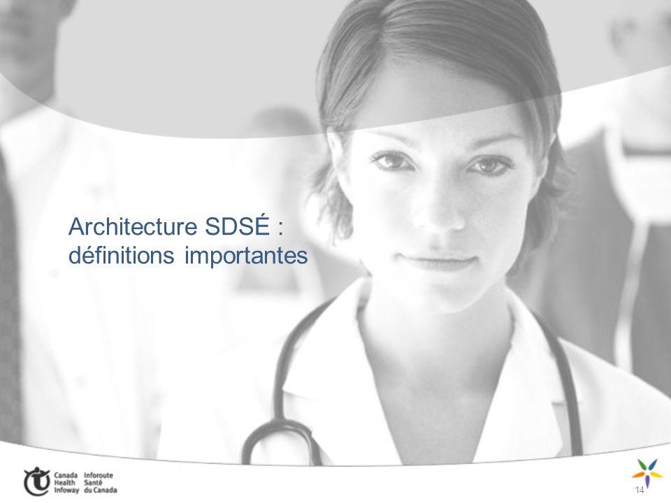 Architecture SDSÉ : définitions importantes