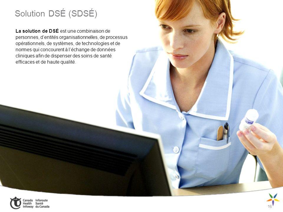 Solution DSÉ (SDSÉ)
