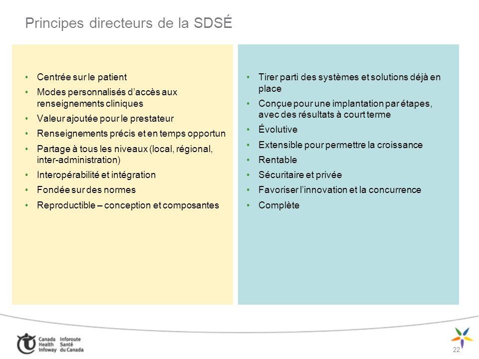 Principes directeurs de la SDSÉ