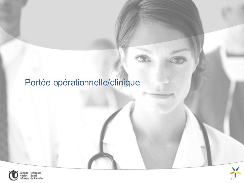 Portée opérationnelle/clinique