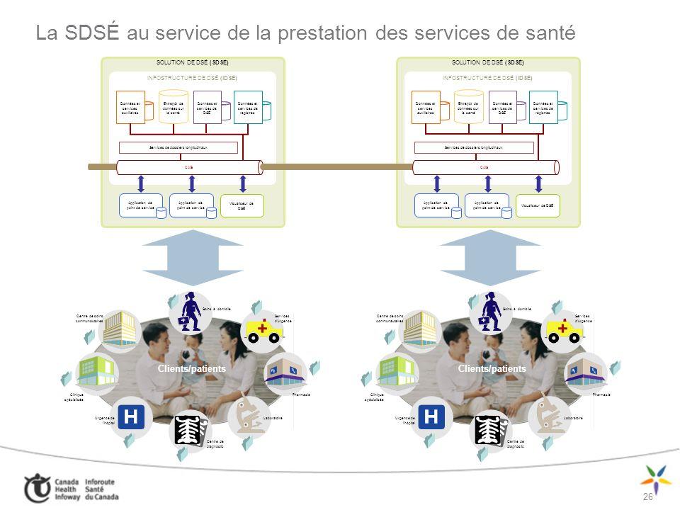 La SDSÉ au service de la prestation des services de santé