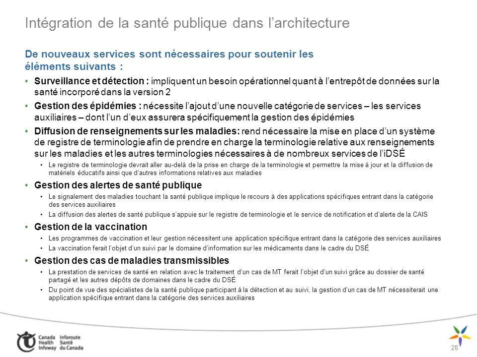 Intégration de la santé publique dans l'architecture