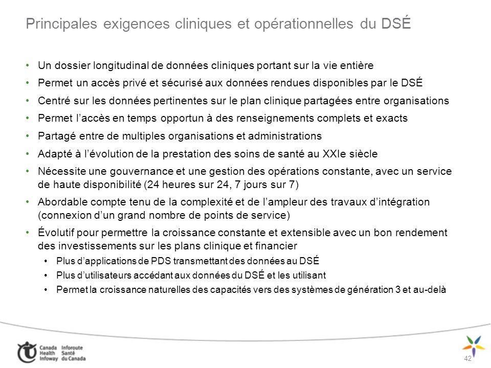 Principales exigences cliniques et opérationnelles du DSÉ