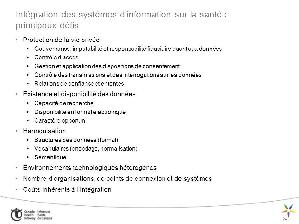 Intégration des systèmes d'information sur la santé : principaux défis