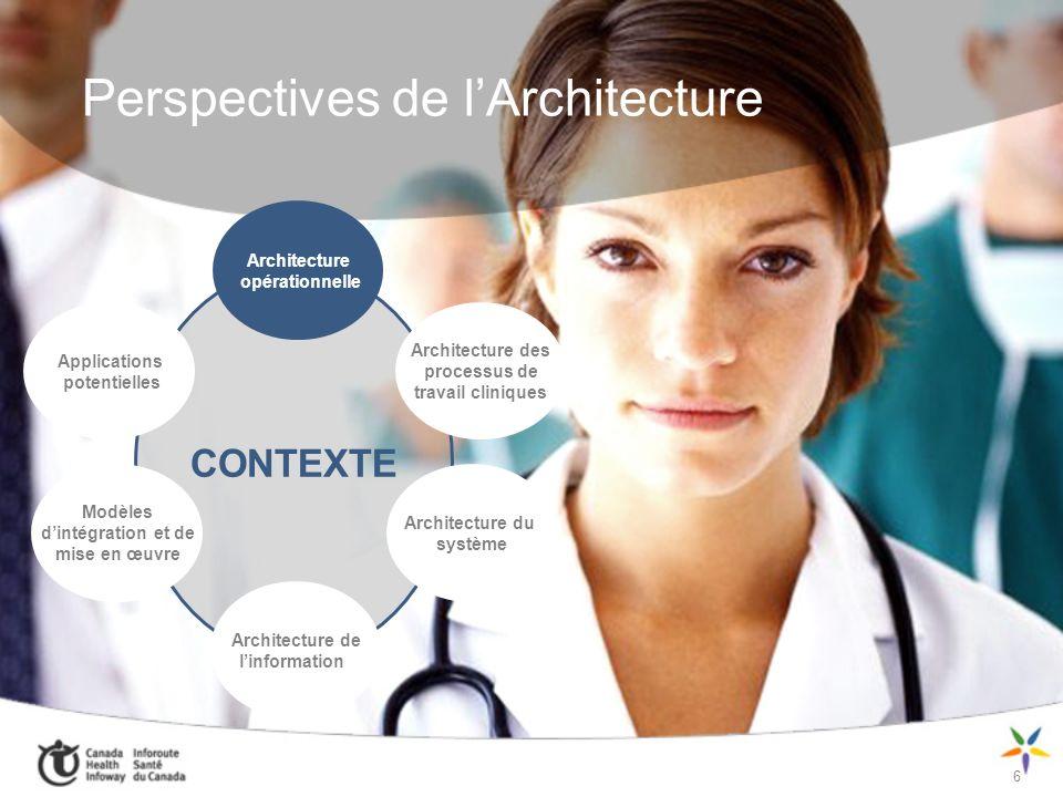 Perspectives de l'Architecture