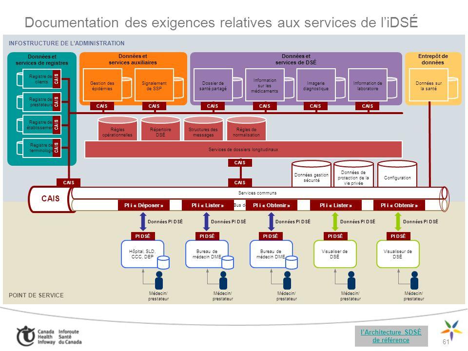 Documentation des exigences relatives aux services de l'iDSÉ