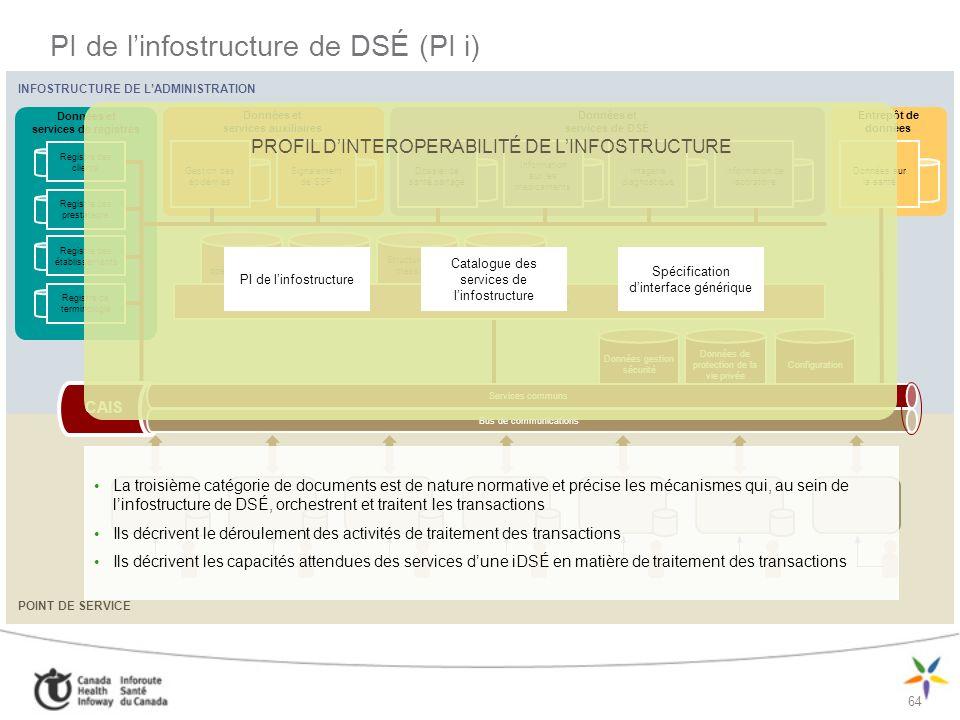 PI de l'infostructure de DSÉ (PI i)