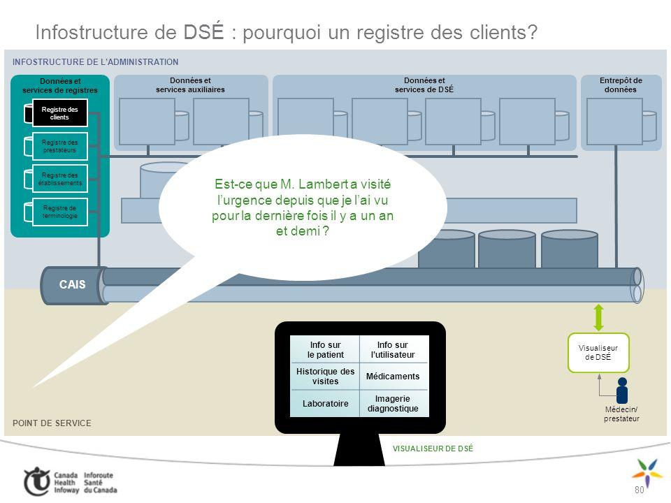 Infostructure de DSÉ : pourquoi un registre des clients