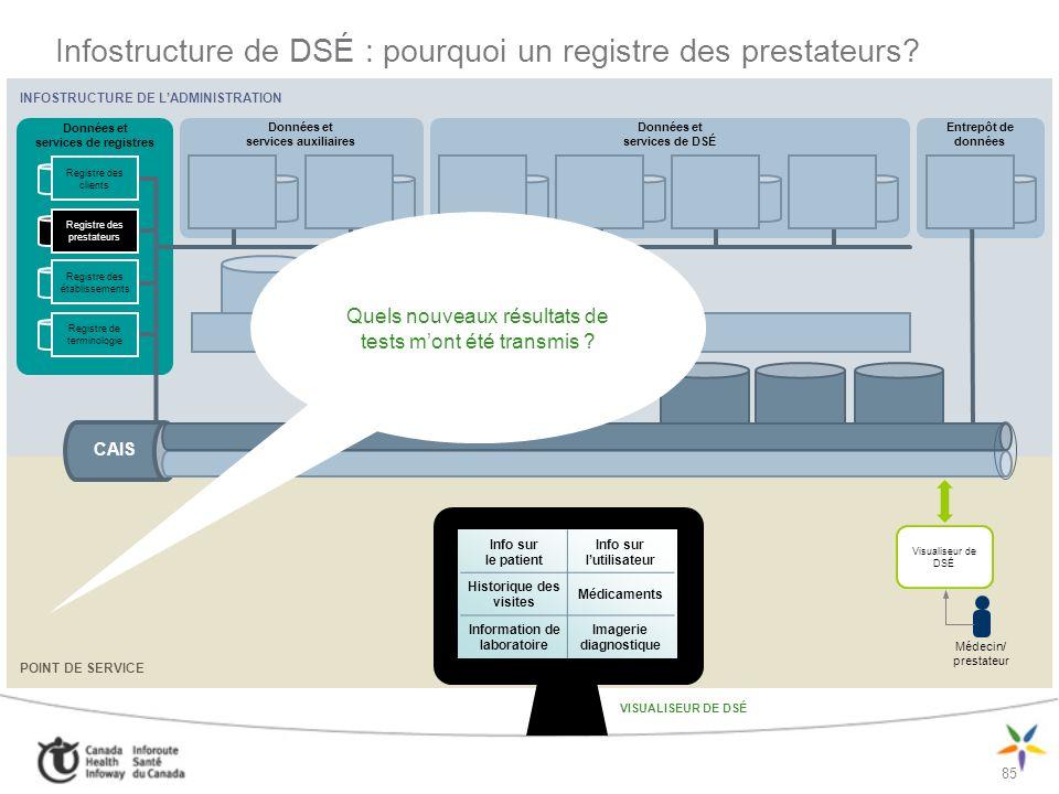 Infostructure de DSÉ : pourquoi un registre des prestateurs