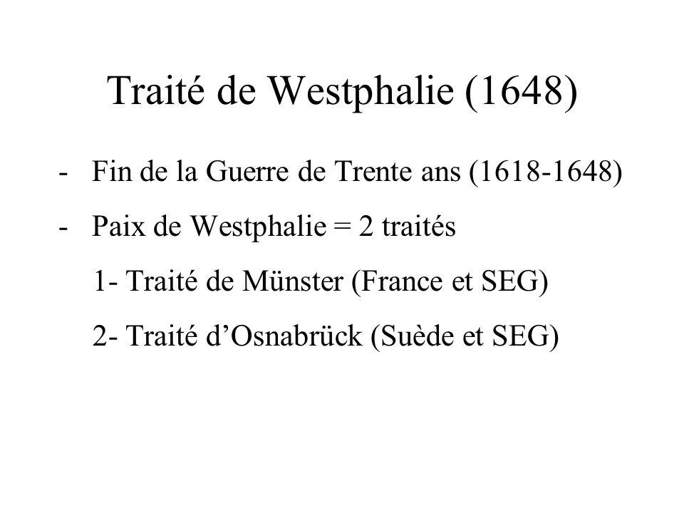 Traité de Westphalie (1648)