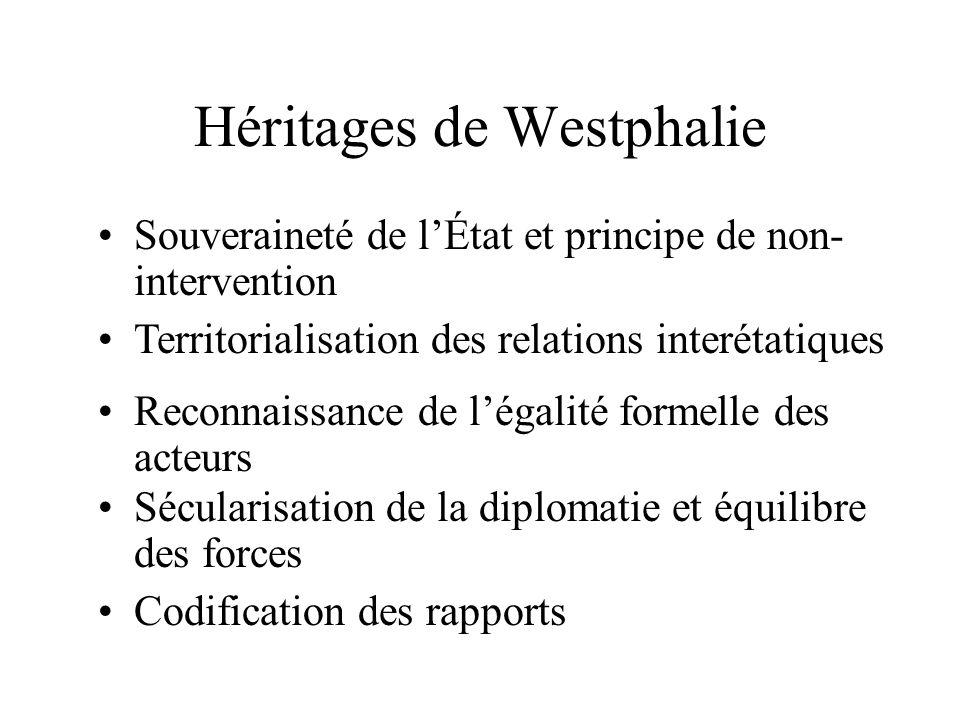Héritages de Westphalie
