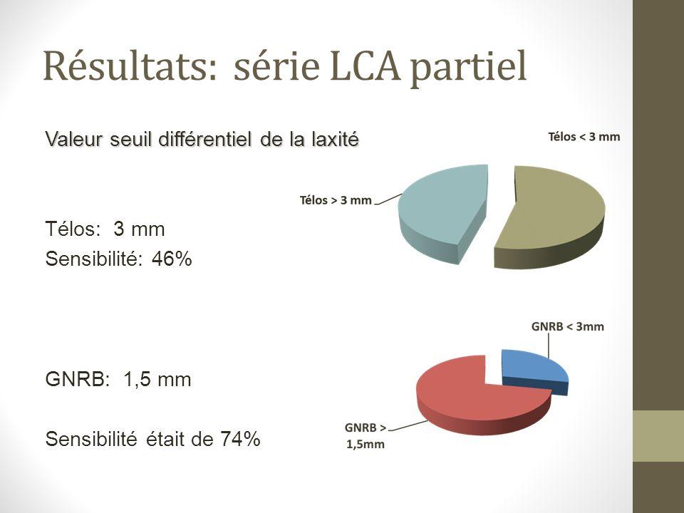 Résultats: série LCA partiel