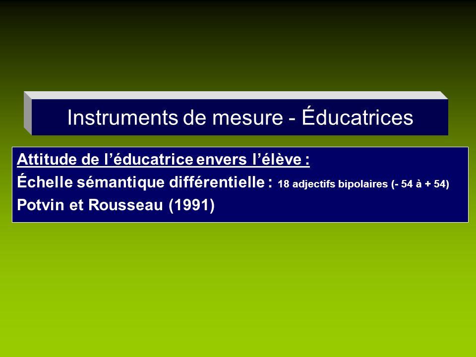 Instruments de mesure - Éducatrices