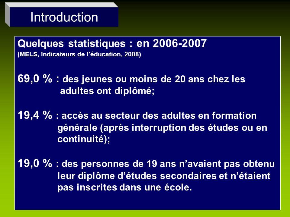 Introduction 69,0 % : des jeunes ou moins de 20 ans chez les