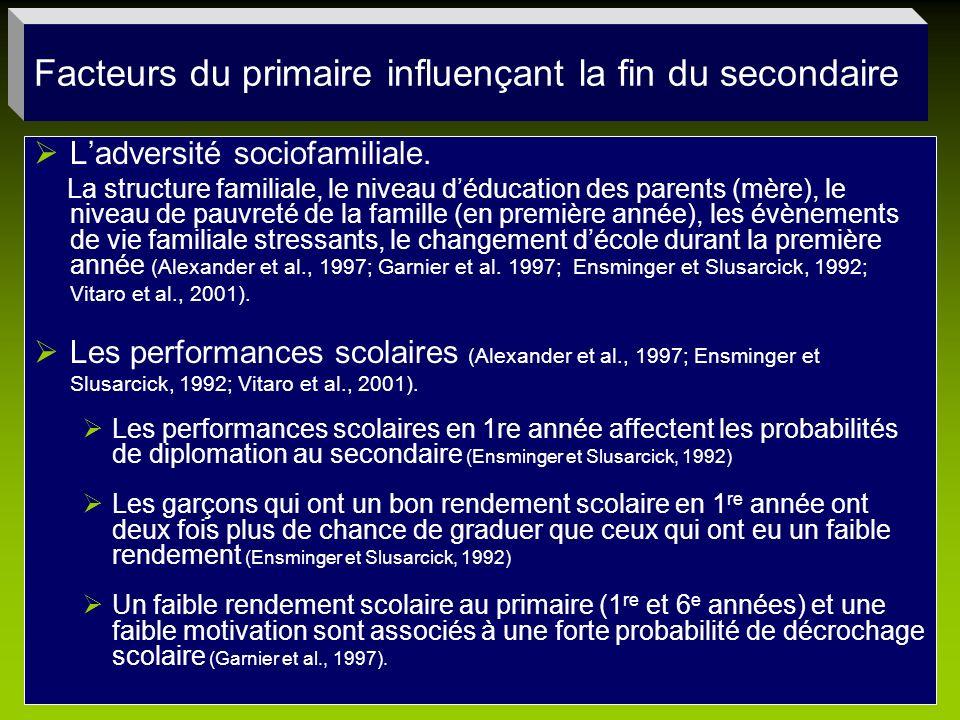 Facteurs du primaire influençant la fin du secondaire