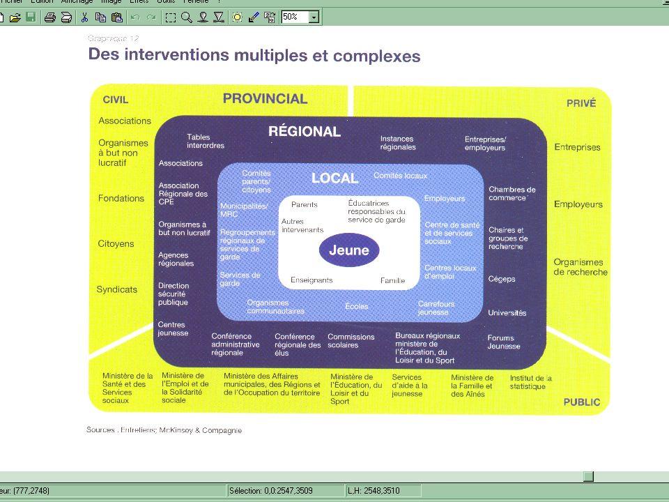 Extrait du rapport Ménard,(2009) p. 17