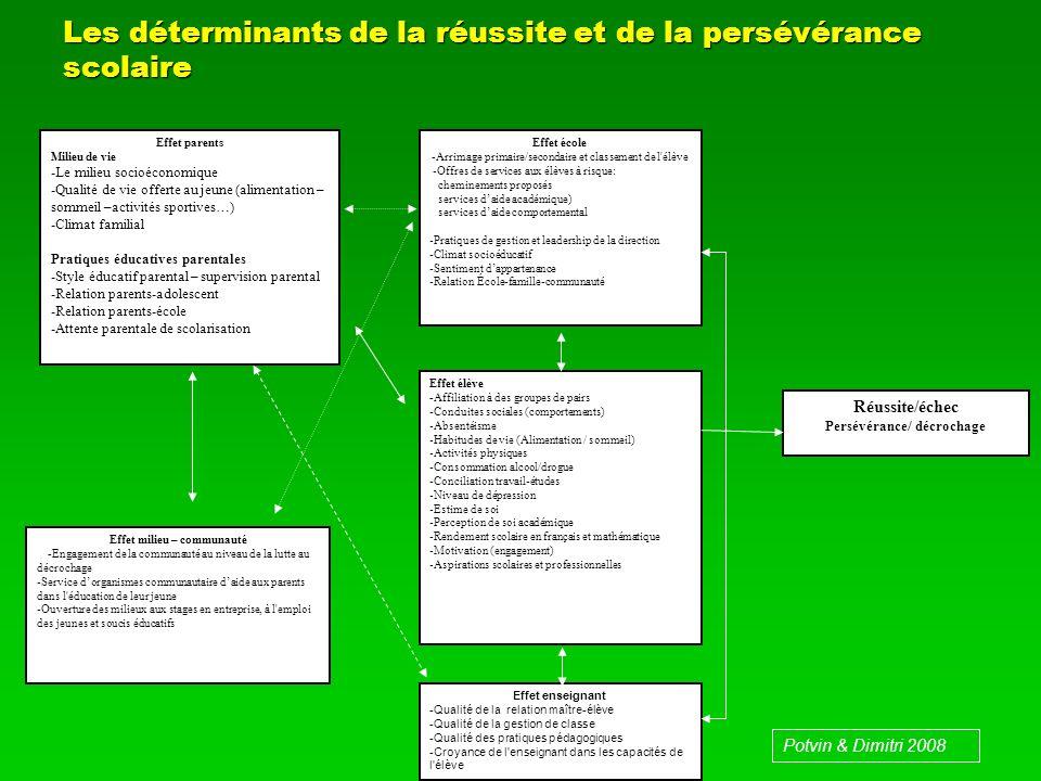 Les déterminants de la réussite et de la persévérance scolaire