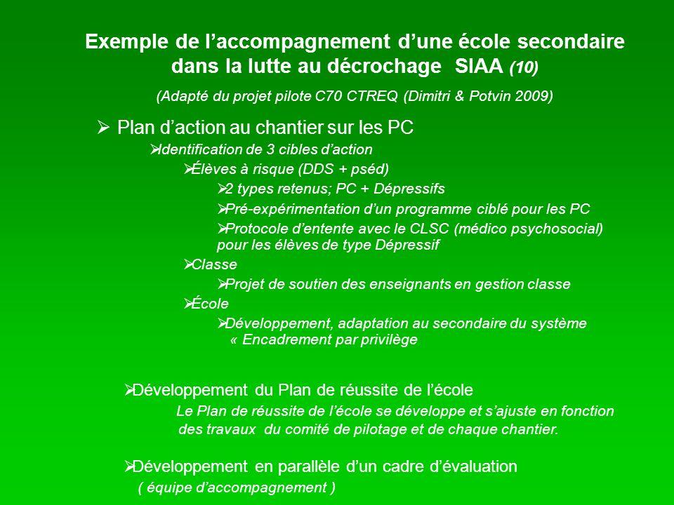 (Adapté du projet pilote C70 CTREQ (Dimitri & Potvin 2009)