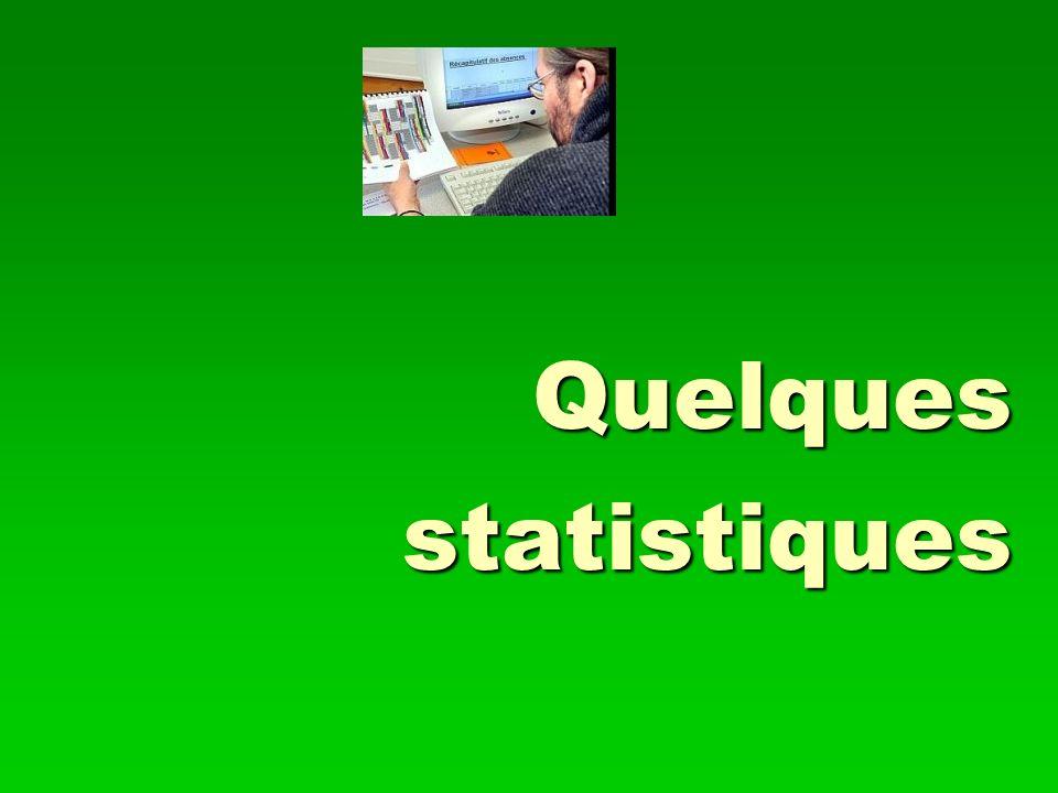 Quelques statistiques