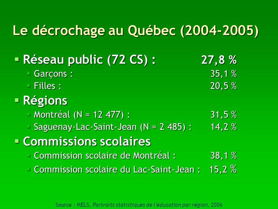 Le décrochage au Québec (2004-2005)