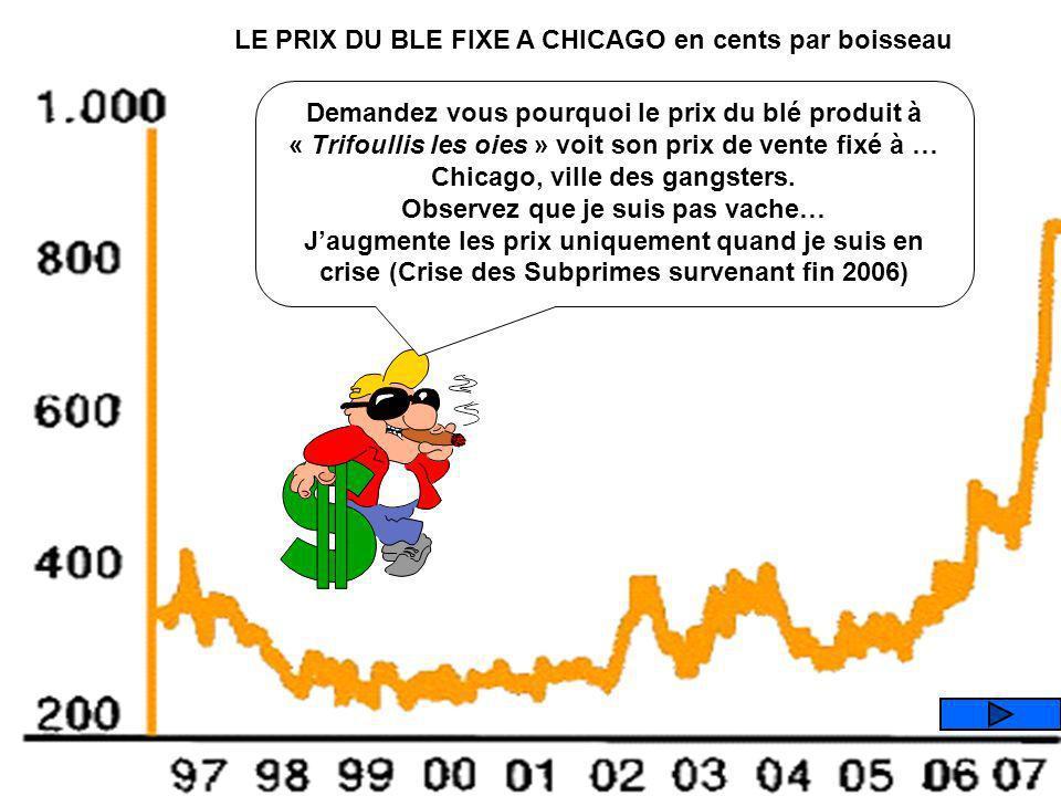 LE PRIX DU BLE FIXE A CHICAGO en cents par boisseau