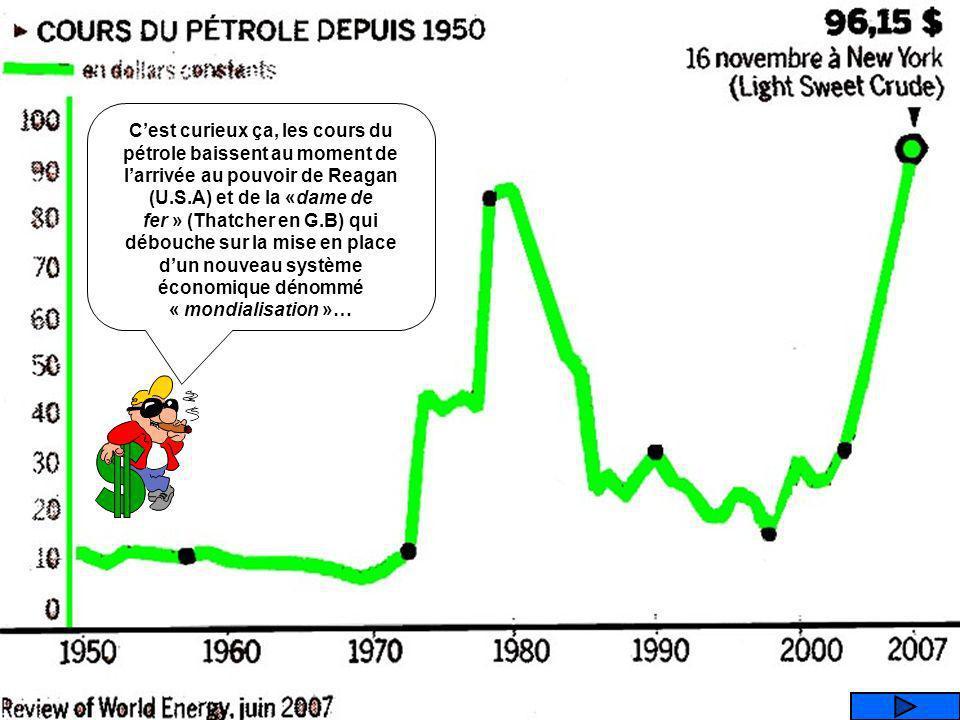 C'est curieux ça, les cours du pétrole baissent au moment de l'arrivée au pouvoir de Reagan (U.S.A) et de la «dame de fer » (Thatcher en G.B) qui débouche sur la mise en place d'un nouveau système économique dénommé « mondialisation »…