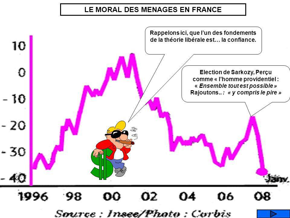 LE MORAL DES MENAGES EN FRANCE