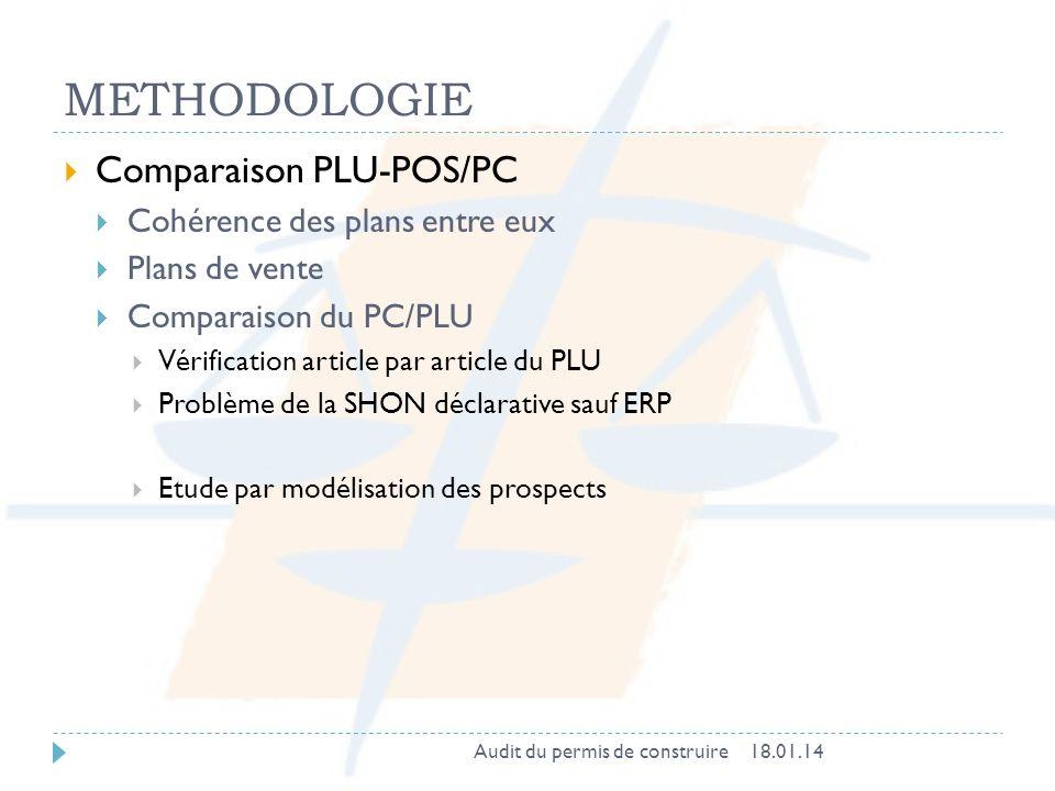 METHODOLOGIE Comparaison PLU-POS/PC Cohérence des plans entre eux