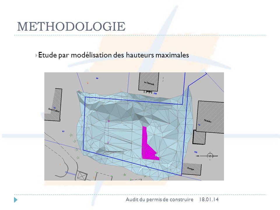 METHODOLOGIE Etude par modélisation des hauteurs maximales