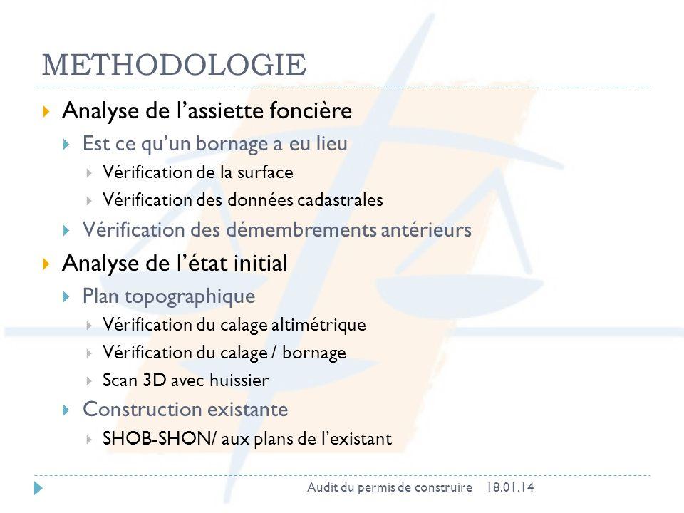 METHODOLOGIE Analyse de l'assiette foncière Analyse de l'état initial