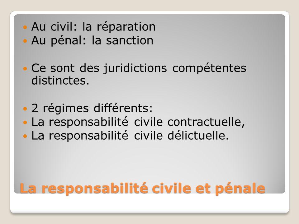 La responsabilité civile et pénale