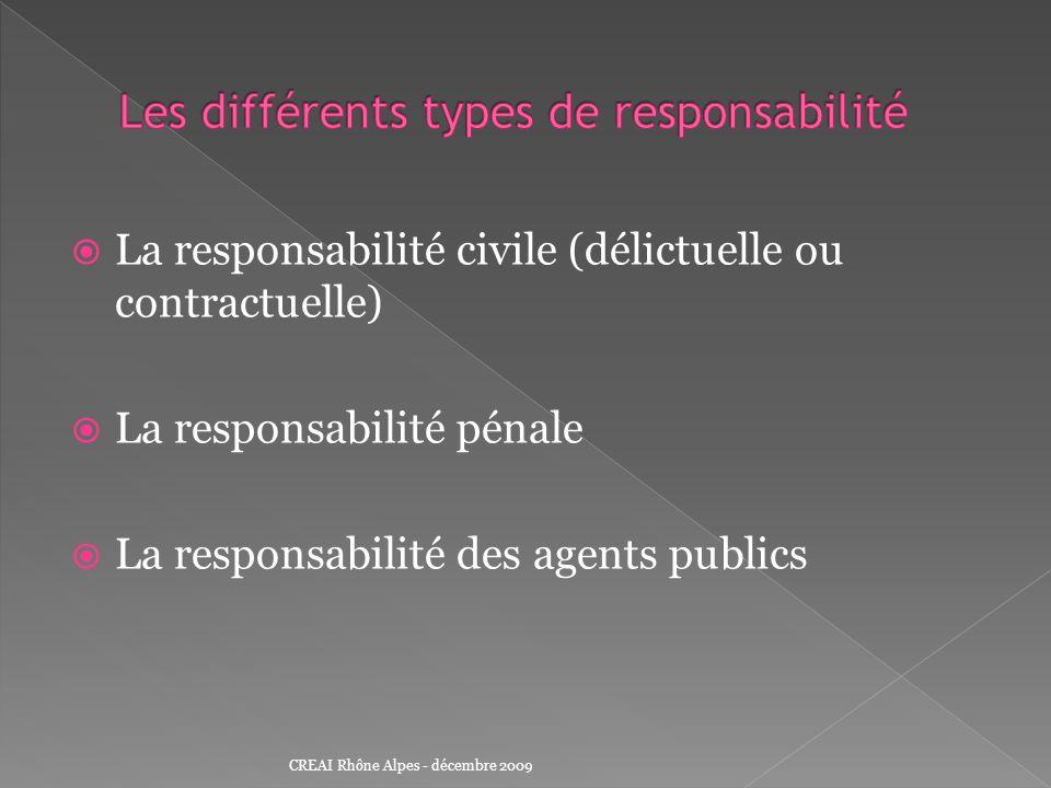 Les différents types de responsabilité