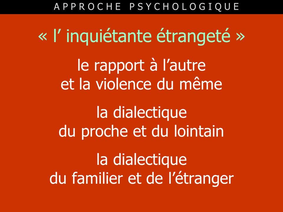 « l' inquiétante étrangeté »