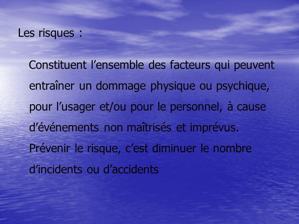 Les risques :