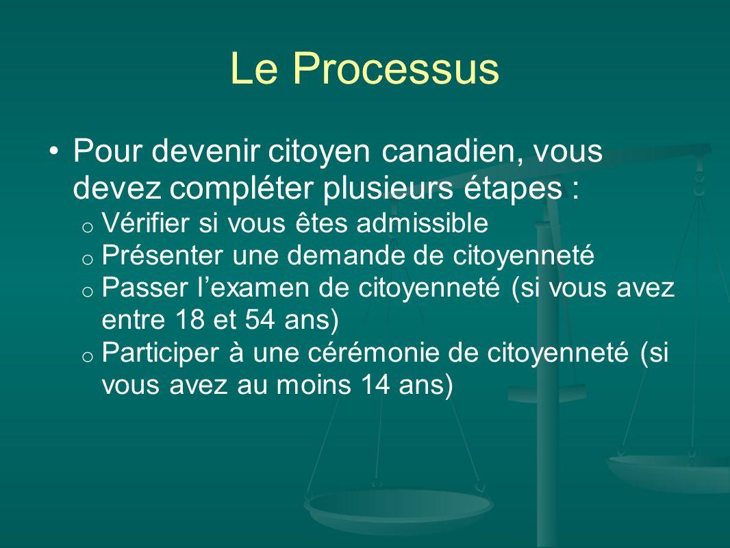 Le Processus Pour devenir citoyen canadien, vous devez compléter plusieurs étapes : Vérifier si vous êtes admissible.