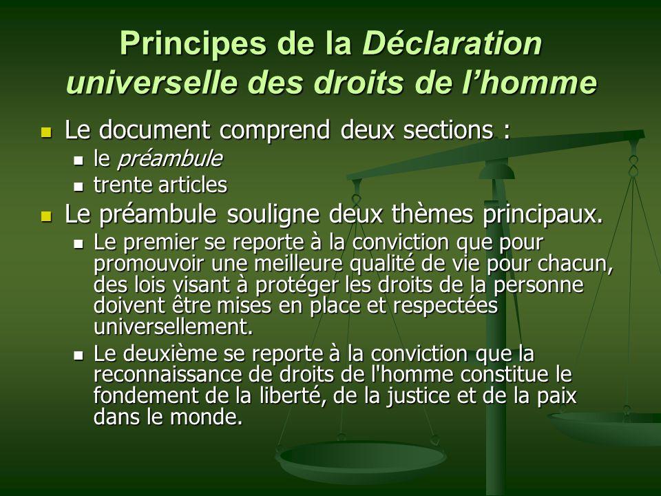 Principes de la Déclaration universelle des droits de l'homme