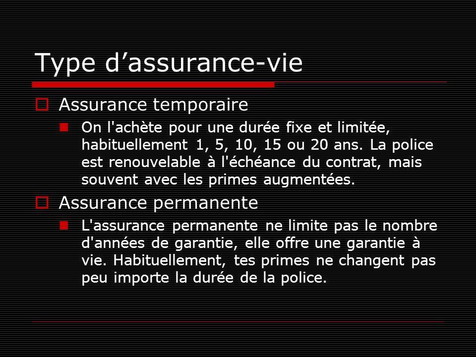 Type d'assurance-vie Assurance temporaire Assurance permanente