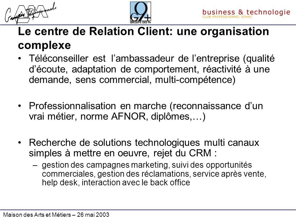 Le centre de Relation Client: une organisation complexe