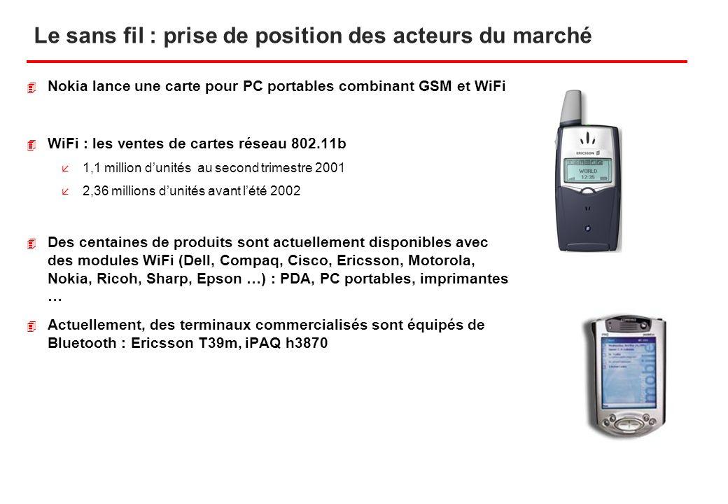 Le sans fil : prise de position des acteurs du marché