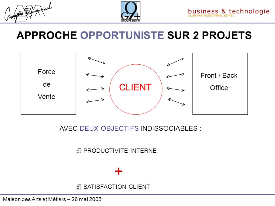 APPROCHE OPPORTUNISTE SUR 2 PROJETS