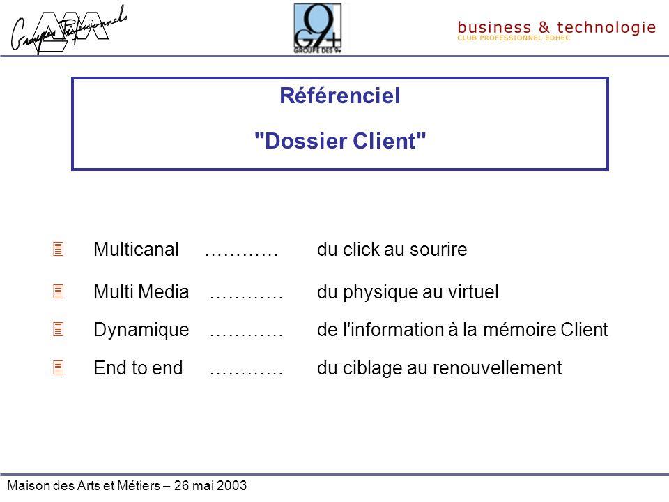 Référenciel Dossier Client