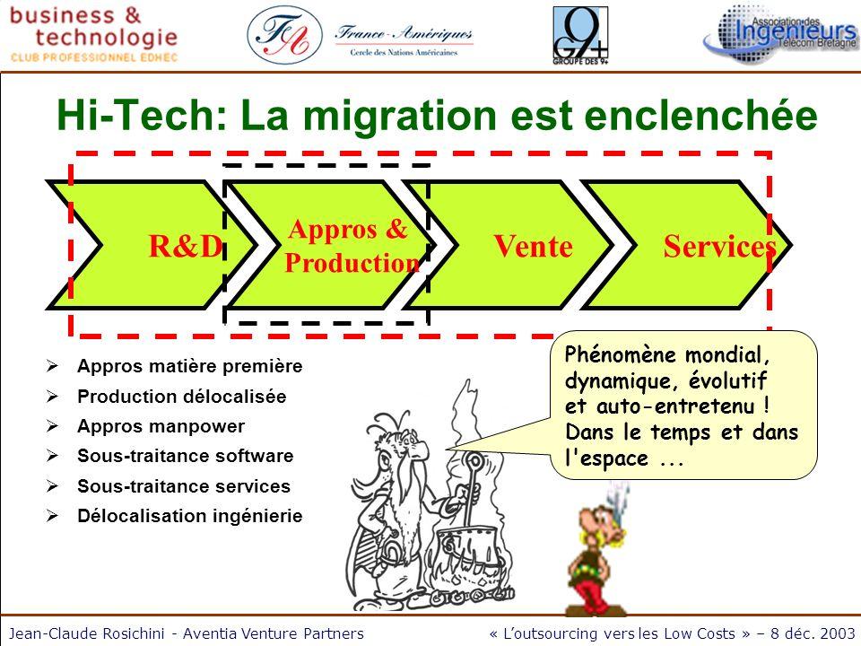Hi-Tech: La migration est enclenchée
