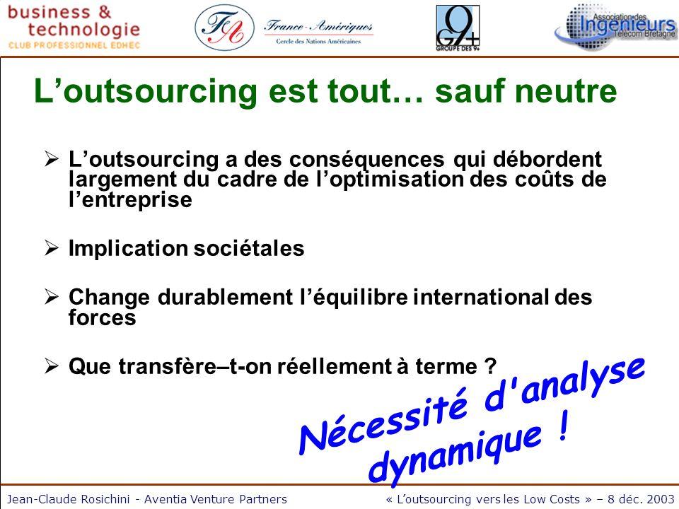 L'outsourcing est tout… sauf neutre