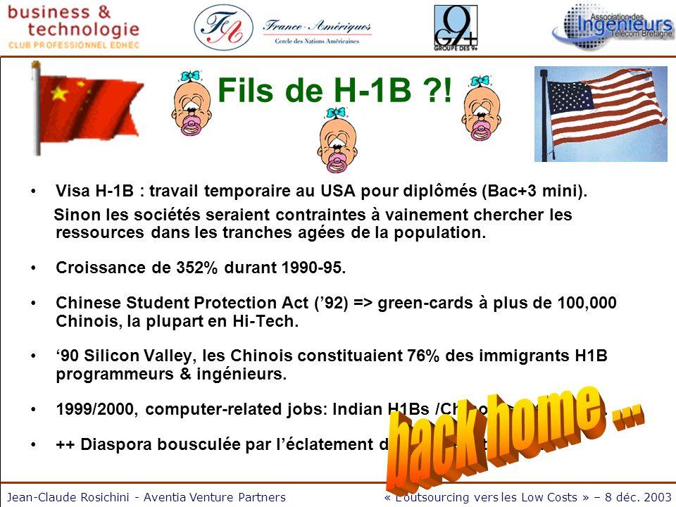 Fils de H-1B ! Visa H-1B : travail temporaire au USA pour diplômés (Bac+3 mini).