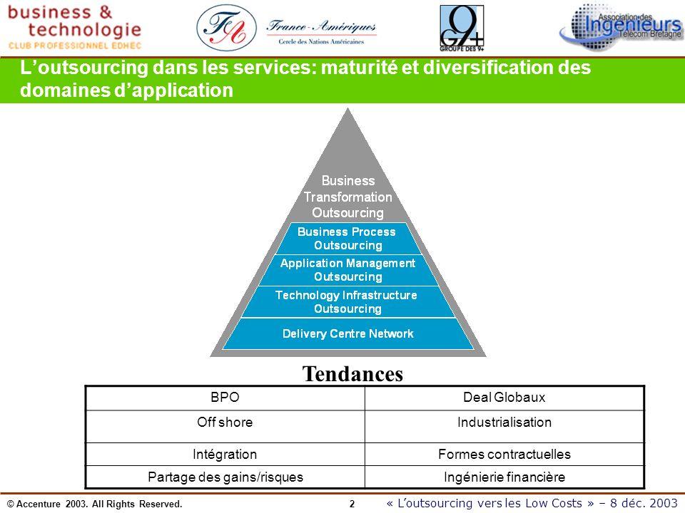L'outsourcing dans les services: maturité et diversification des domaines d'application